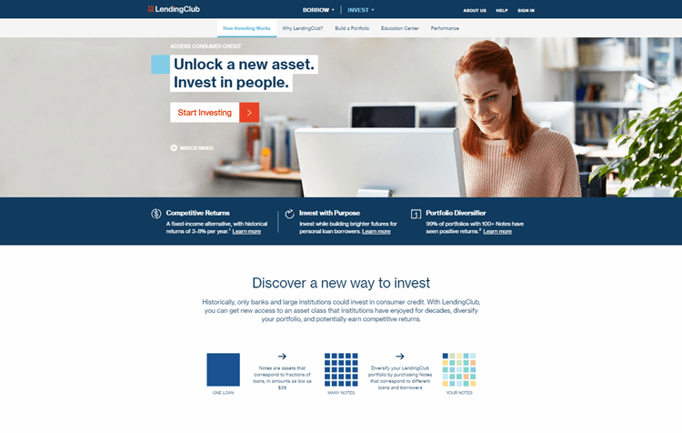 Lending Club Loans and Investing Review