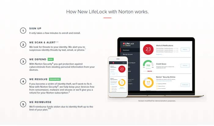 LifeLock Review Is it Worth it?