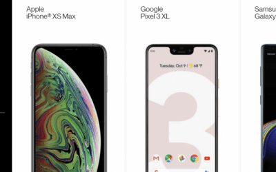 Verizon Wireless Cell Phone & Plan Cost Review: 2019 Deals & Promotions